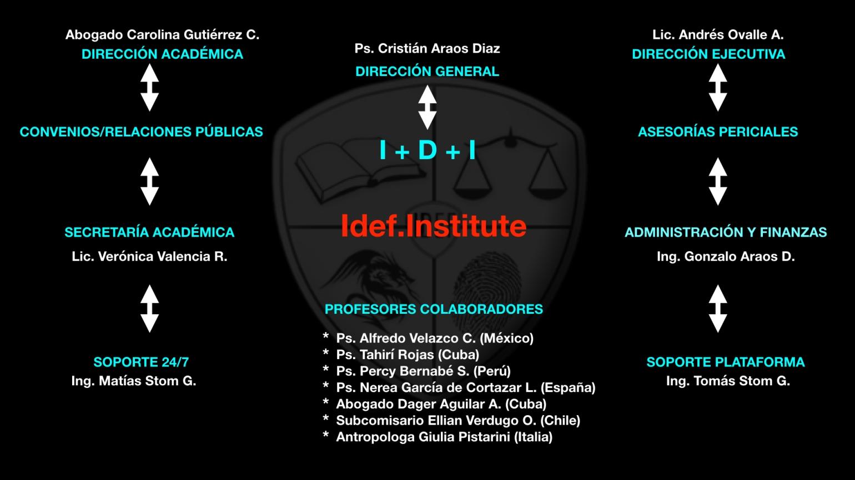 Quienes Somos IDEF